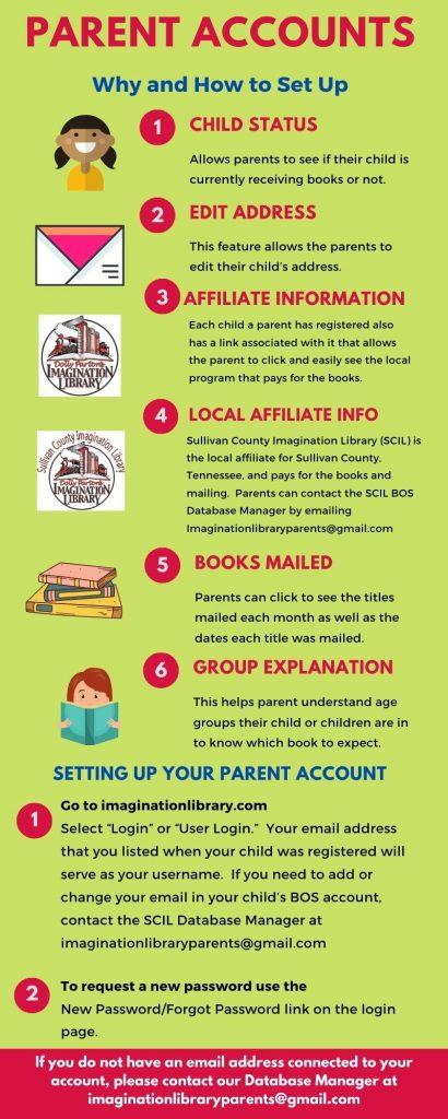 parent infographic